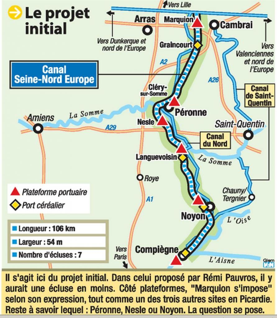le.projet.initial.du.canal.seine.nord.europe